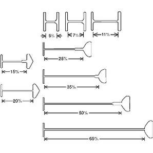 バノックピン U-Pin Ux-5mm 10,000本/s